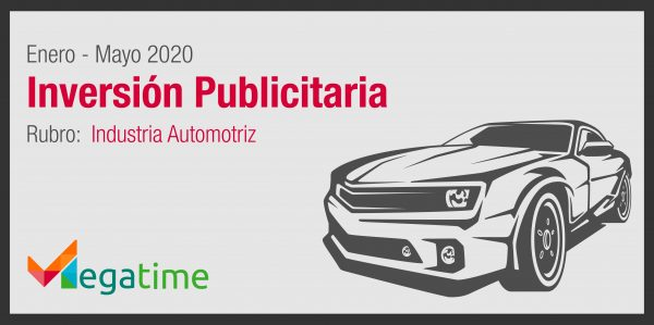 Inversión publicitaria industria automotriz